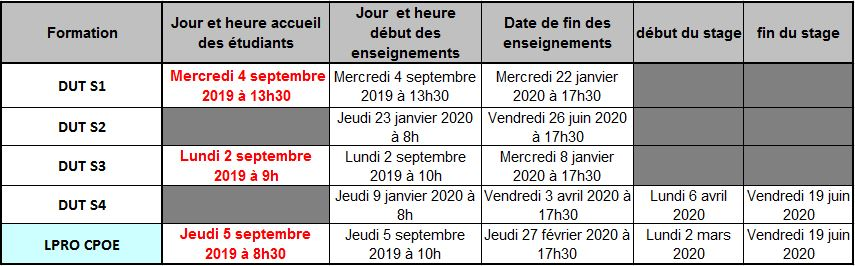 Calendrier Universitaire Paul Sabatier 2019 2020.Departement Iut Genie Chimique Toulouse Bienvenue Au
