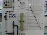 Filtration gravitaire